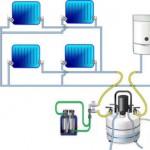 Причины загрязнения и промывка системы отопления
