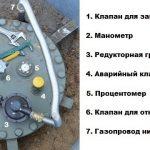 Монтаж и ремонт газгольдеров